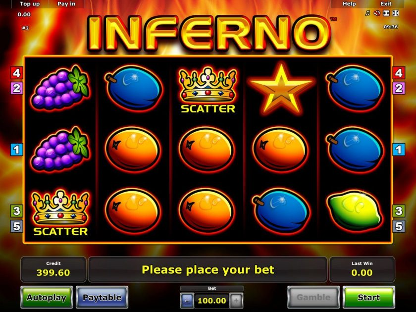 Play Slot Games Online For Free