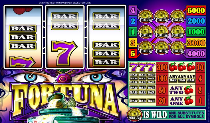 Top Paying Online Slot Games